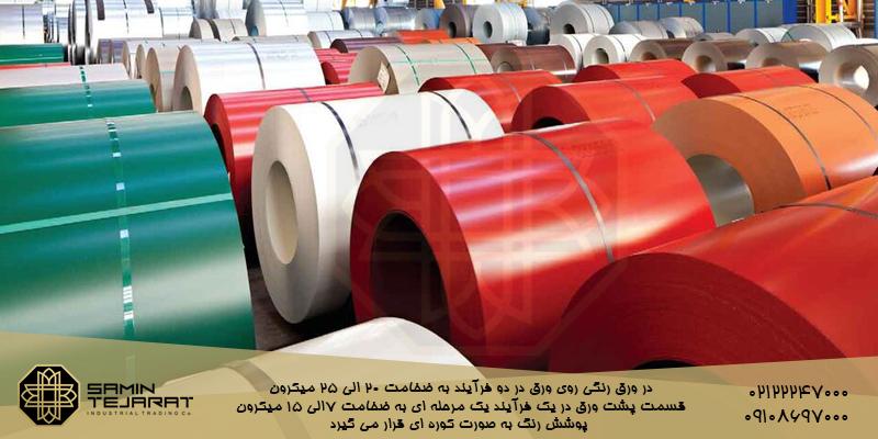 انواع ورق فولادی - بخش دوم